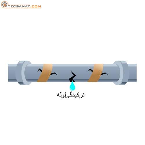 آموزش نگهداری از پمپ آب در هوای سرد Tecsanat.com4